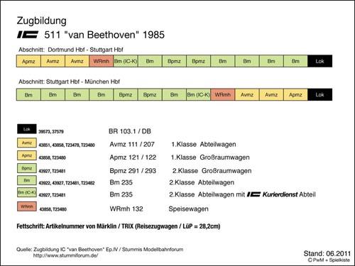b1zb_IC_van_Beethoven.jpg